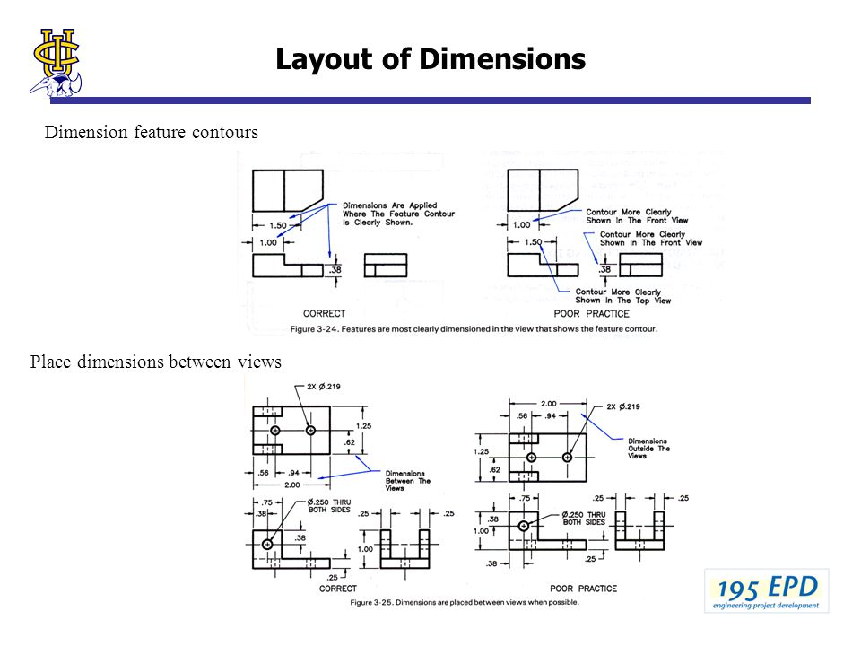Layout of Dimensions Dimension feature contours Place dimensions between views