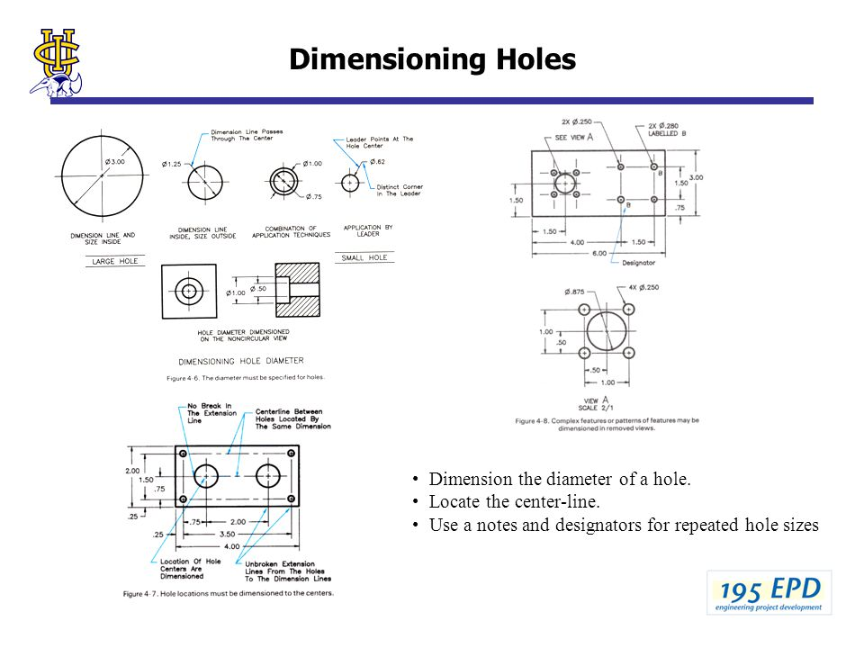 Dimensioning Holes Dimension the diameter of a hole. Locate the center-line. Use a notes and designators for repeated hole sizes