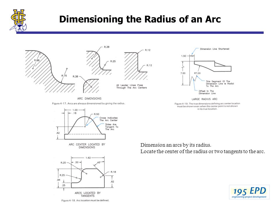 Dimensioning the Radius of an Arc Dimension an arcs by its radius.