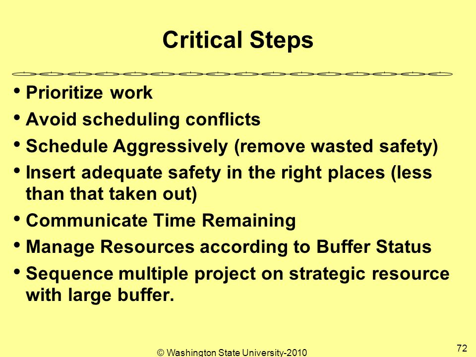 Critical Steps Prioritize work Avoid scheduling conflicts Schedule Aggressively (remove wasted safety) Insert adequate safety in the right places (less than that taken out) Communicate Time Remaining Manage Resources according to Buffer Status Sequence multiple project on strategic resource with large buffer.
