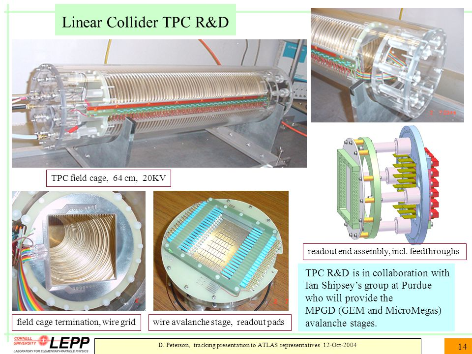 D. Peterson, tracking presentation to ATLAS representatives 12-Oct-2004 14 Linear Collider TPC R&D TPC field cage, 64 cm, 20KV field cage termination,