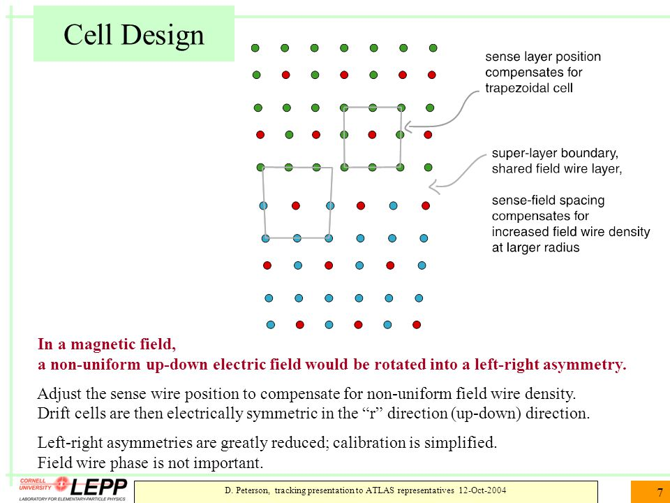 D. Peterson, tracking presentation to ATLAS representatives 12-Oct-2004 7 Cell Design In a magnetic field, a non-uniform up-down electric field would