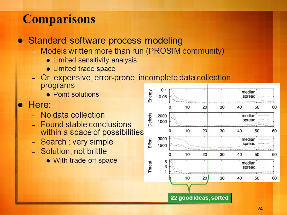 24 Comparisons Standard software process modeling – Models written more than run (PROSIM community) Limited sensitivity analysis Limited trade space – Or, expensive, error-prone, incomplete data collection programs Point solutions Here: – No data collection – Found stable conclusions within a space of possibilities – Search : very simple – Solution, not brittle With trade-off space 22 good ideas, sorted