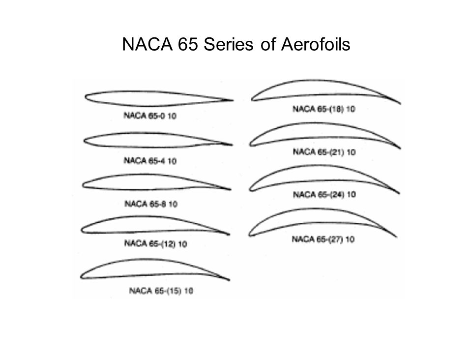 NACA 65 Series of Aerofoils