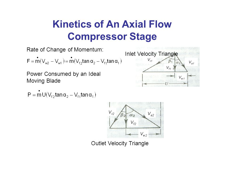 Kinetics of An Axial Flow Compressor Stage Rate of Change of Momentum: Inlet Velocity Triangle Outlet Velocity Triangle Power Consumed by an Ideal Moving Blade