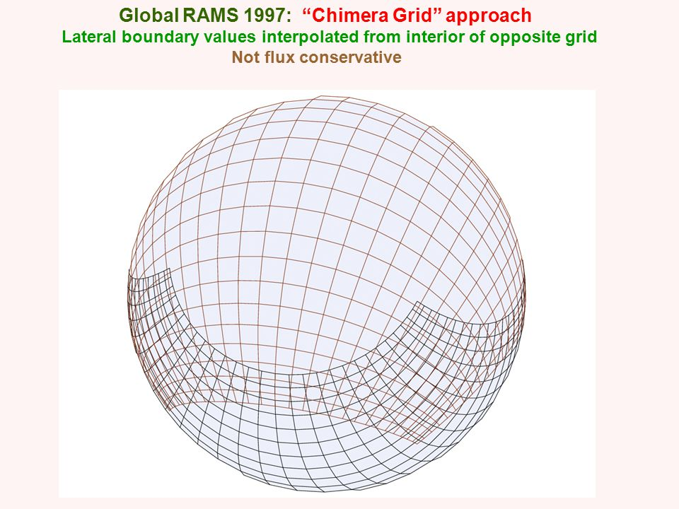 Global grid structure in OLAM version 1 Arakawa-C grid stagger in both square and triangular cells