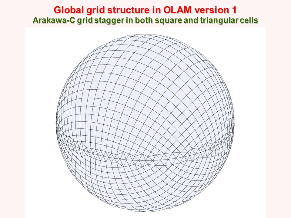 Summary n OLAM has been developed as the advancement of current regional forecast models to global environmental modeling n The current grid structure is capable of representing atmospheric processes from global to turbulent timescales n Todo: l Integrated ocean model (ROMS) l Thermodynamic variable (enthalpy, total energy) l Hydraulic model for proper runoff modeling l Atmospheric chemistry transport and feedbacks using CMAQ and RRTMg
