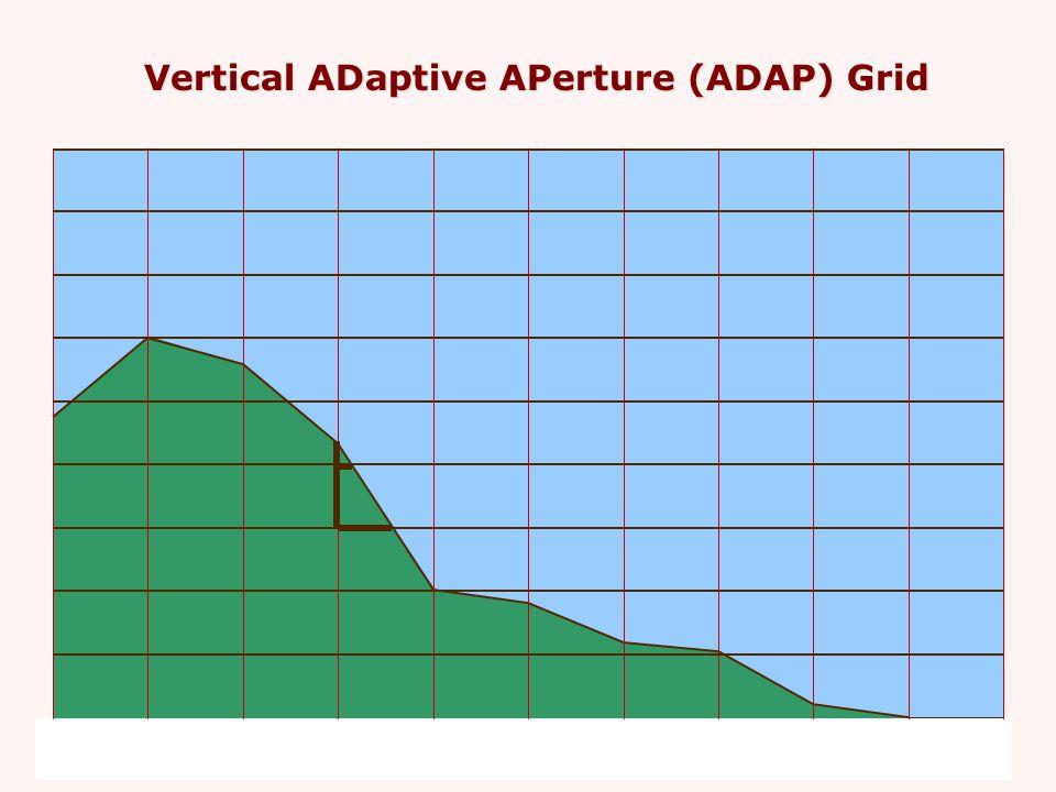 Vertical ADaptive APerture (ADAP) Grid