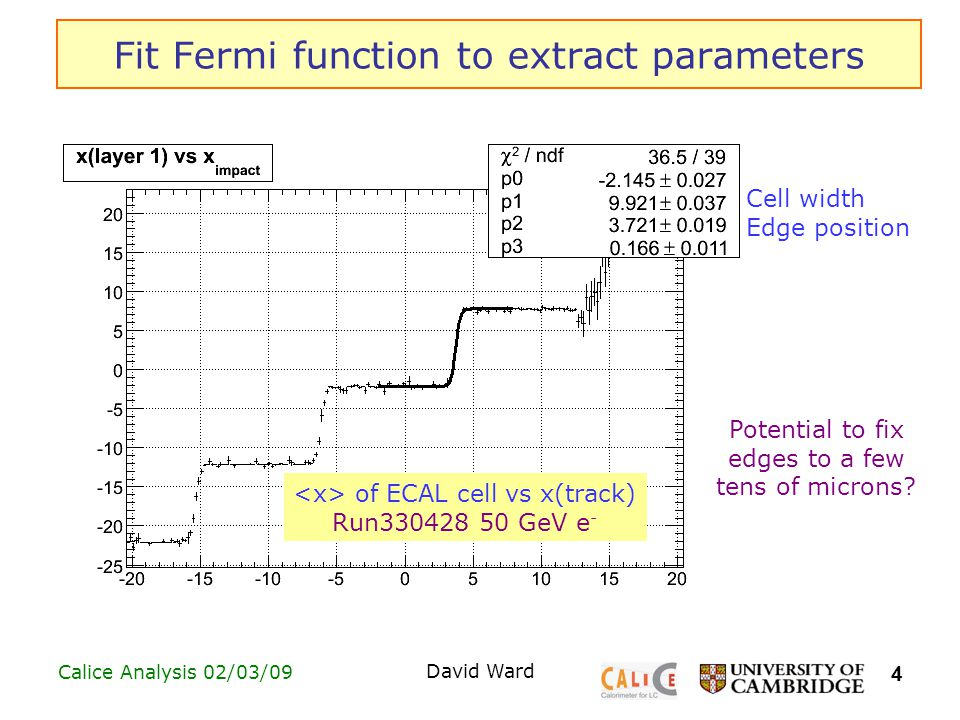 4 Calice Analysis 02/03/09 David Ward Fit Fermi function to extract parameters Cell width Edge position Potential to fix edges to a few tens of microns.