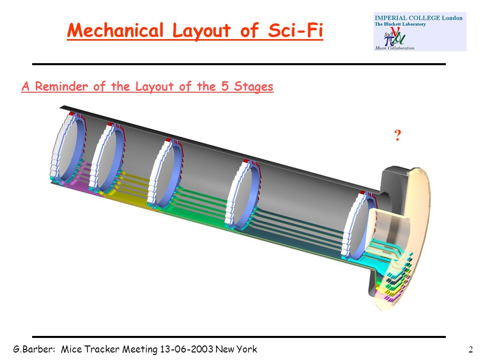 G.Barber: Mice Tracker Meeting 13-06-2003 New York2 Mechanical Layout of Sci-Fi A Reminder of the Layout of the 5 Stages
