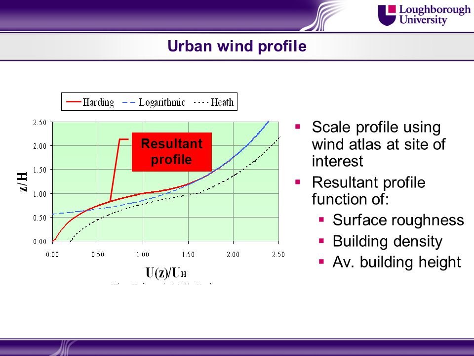 Urban wind profile  Scale profile using wind atlas at site of interest  Resultant profile function of:  Surface roughness  Building density  Av.