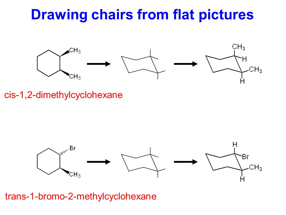 """Cyclohexane """"ring flip"""" Axial and equatorial positions can be swapped by ring flipping (E a ~ 50 kJ/mol) Intermediate is a boat conformation, higher e"""