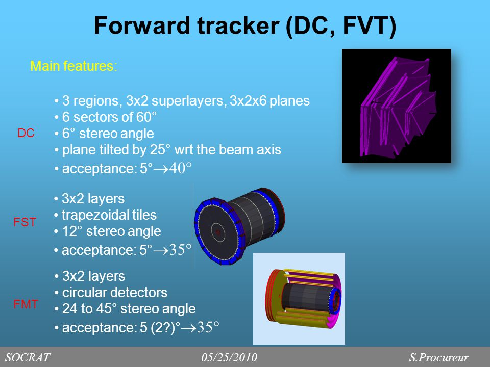Forward tracker (DC, FVT) Main features: 3x2 layers trapezoidal tiles 12° stereo angle acceptance: 5°  35° 3 regions, 3x2 superlayers, 3x2x6 planes 6