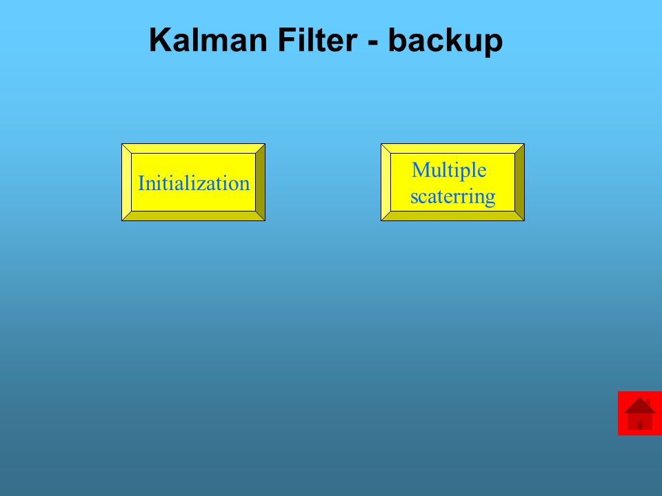 Kalman Filter - backup Initialization Multiple scaterring