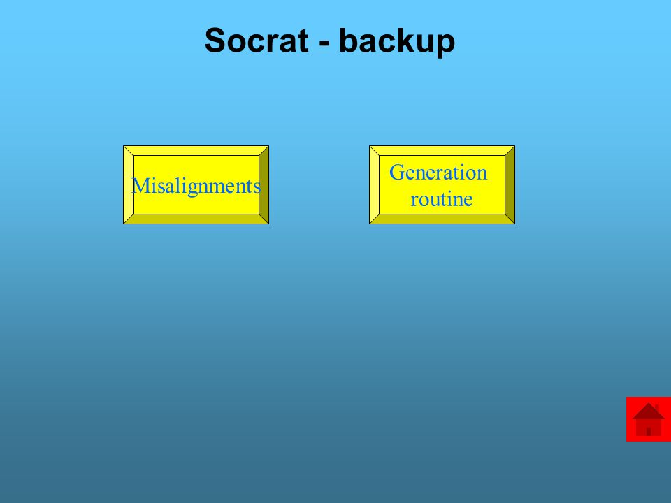 Socrat - backup Misalignments Generation routine