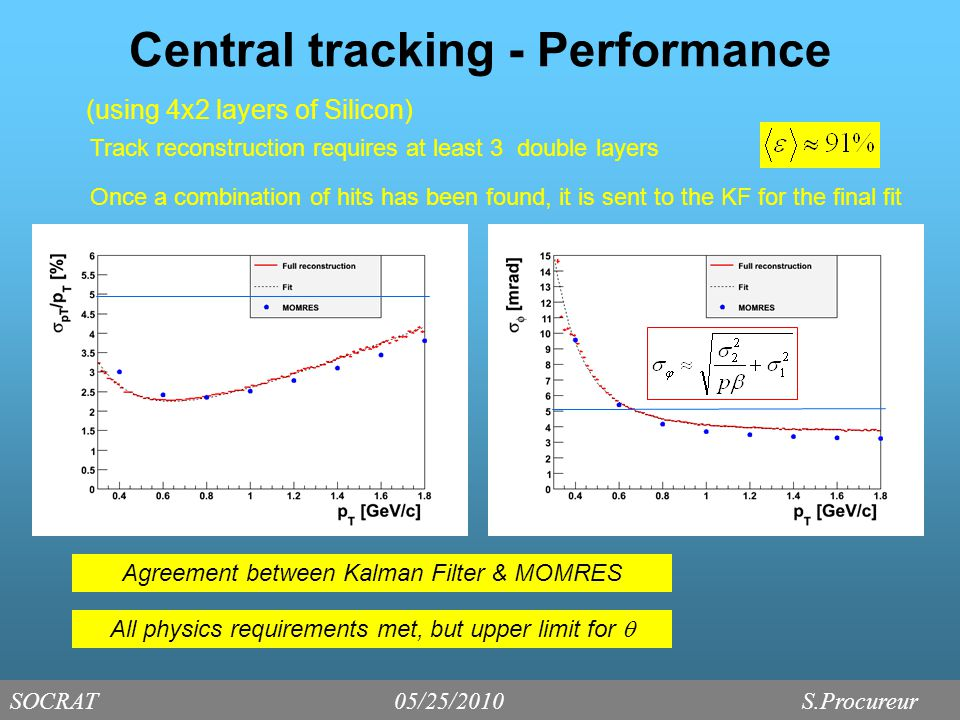 Central tracking - Performance Agreement between Kalman Filter & MOMRES Once a combination of hits has been found, it is sent to the KF for the final