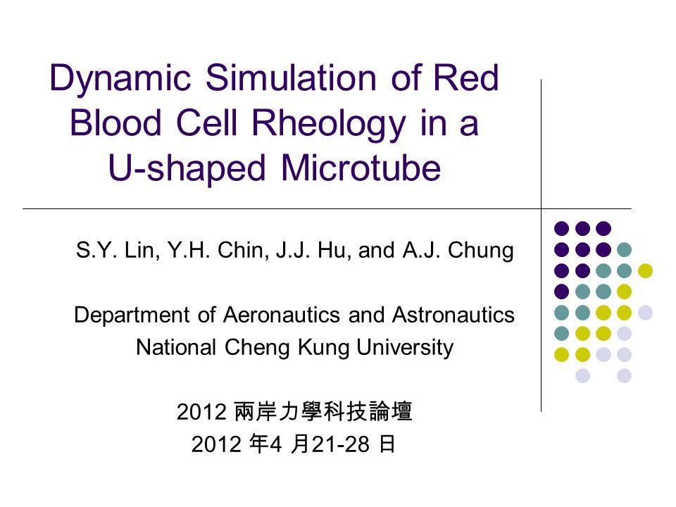 Introduction 以彈性之彈簧模型模擬紅血球結構變化, 紅血球將由球體變形成雙凹圓盤型形狀。 並研究在不同形狀微血管之管流中紅血球 變化的動態情形。