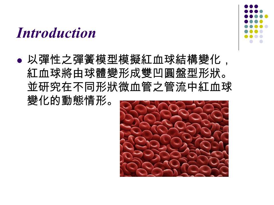 紅血球 Red Blood Cell 形狀 Shape  呈中央雙凹圓盤狀  直徑 ( Diameter ) : 6.0~9.5μm  厚度 ( Thickness ) : 中心 1.0μm ;周圍 2.0μm  平均表面積 (Average area) : 120  平均體積 (Volume area) : 87 圖解生理學 中野 昭一著 趙德彰 譯