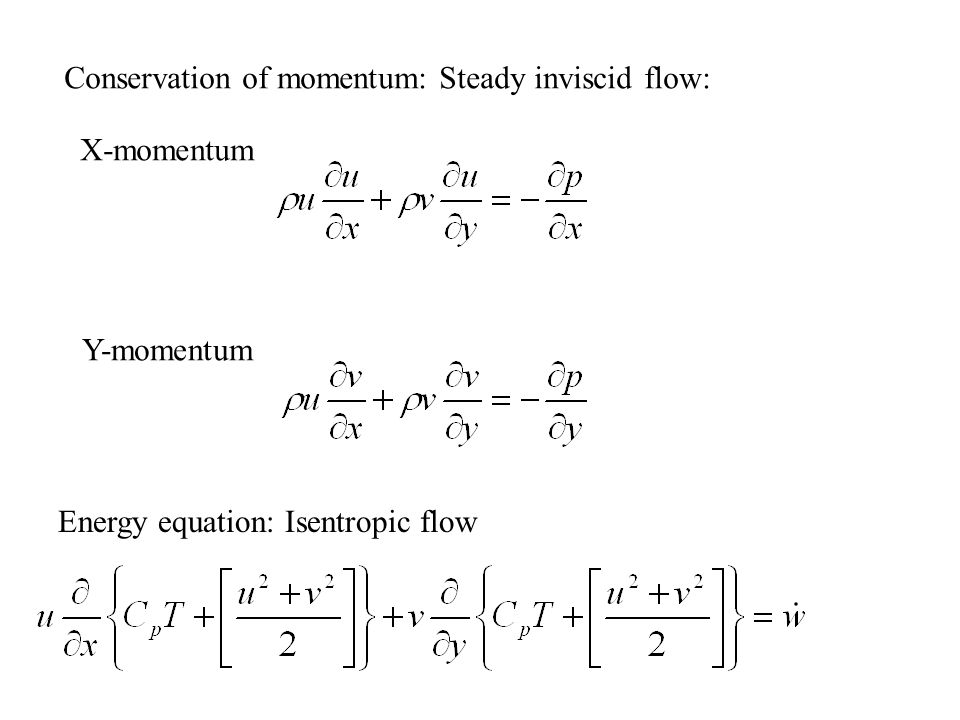 Equations of Motion Steady two dimensional flow: Conservation of Mass: Transform above equation into x-y coordinate system, using
