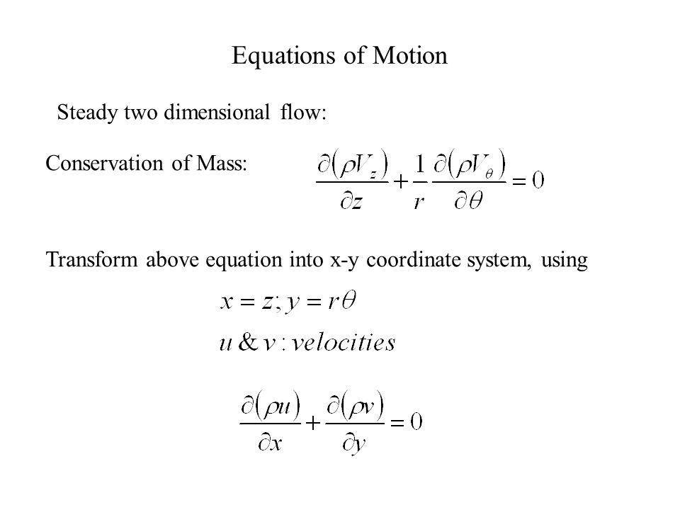 Discharge Blade angle   ' Deviation angle,  :    –   ' The fluid deflection angle  =  1 –  2