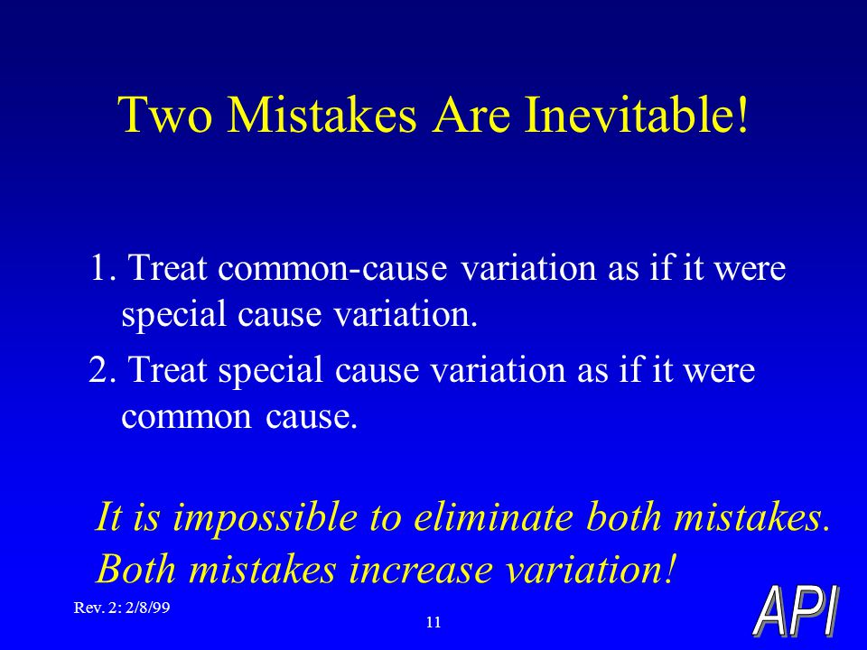 Rev. 2: 2/8/99 11 Two Mistakes Are Inevitable! 1. Treat common-cause variation as if it were special cause variation. 2. Treat special cause variation