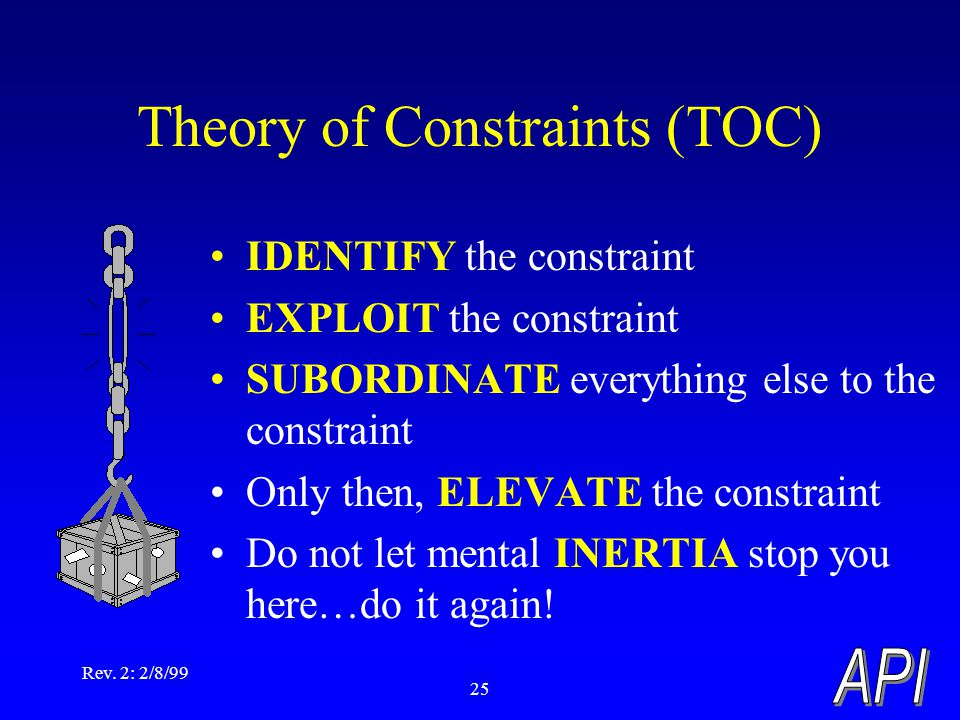 Rev. 2: 2/8/99 25 Theory of Constraints (TOC) IDENTIFY the constraint EXPLOIT the constraint SUBORDINATE everything else to the constraint Only then,