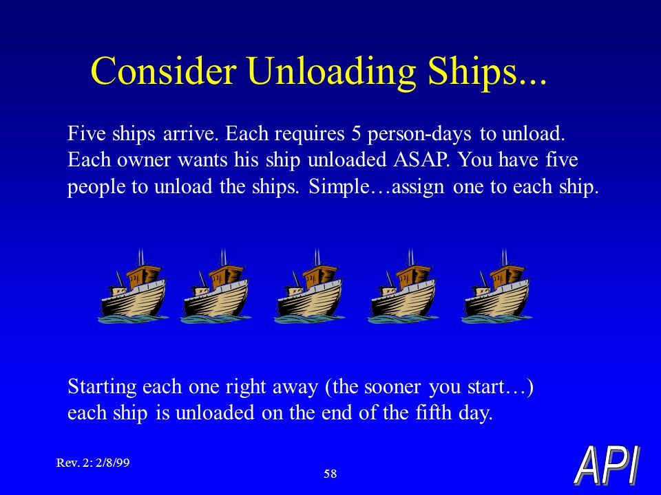 Rev. 2: 2/8/99 58 Consider Unloading Ships... Five ships arrive. Each requires 5 person-days to unload. Each owner wants his ship unloaded ASAP. You h