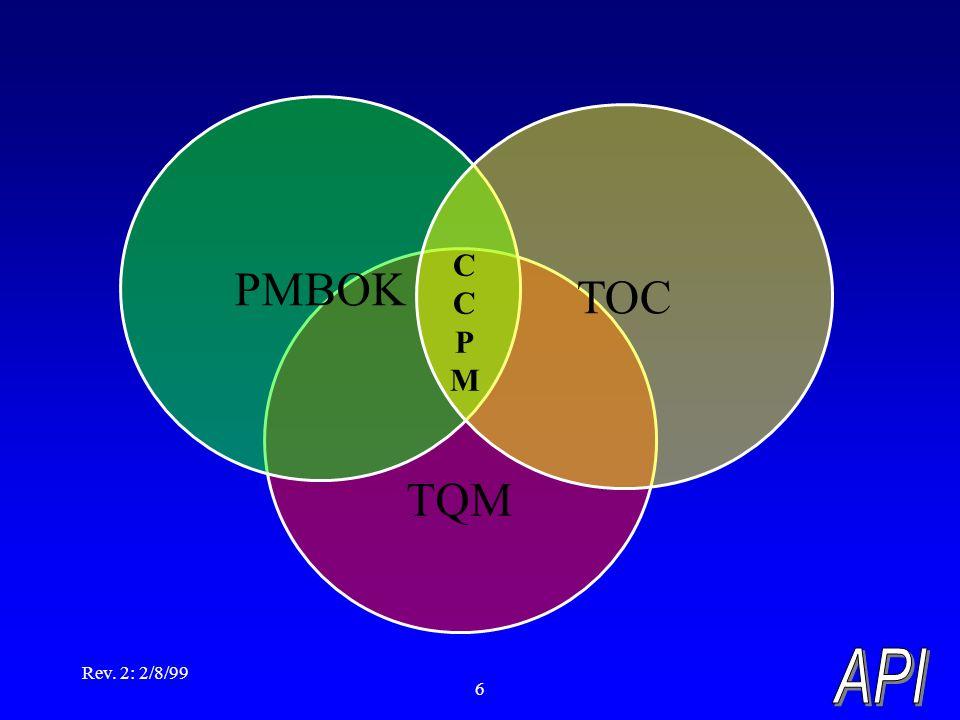 Rev. 2: 2/8/99 6 TQM PMBOK TOC CCPMCCPM