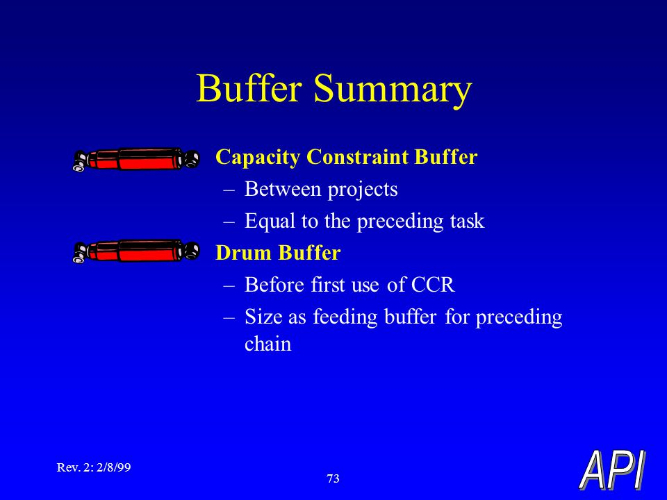 Rev. 2: 2/8/99 73 Buffer Summary Capacity Constraint Buffer –Between projects –Equal to the preceding task Drum Buffer –Before first use of CCR –Size