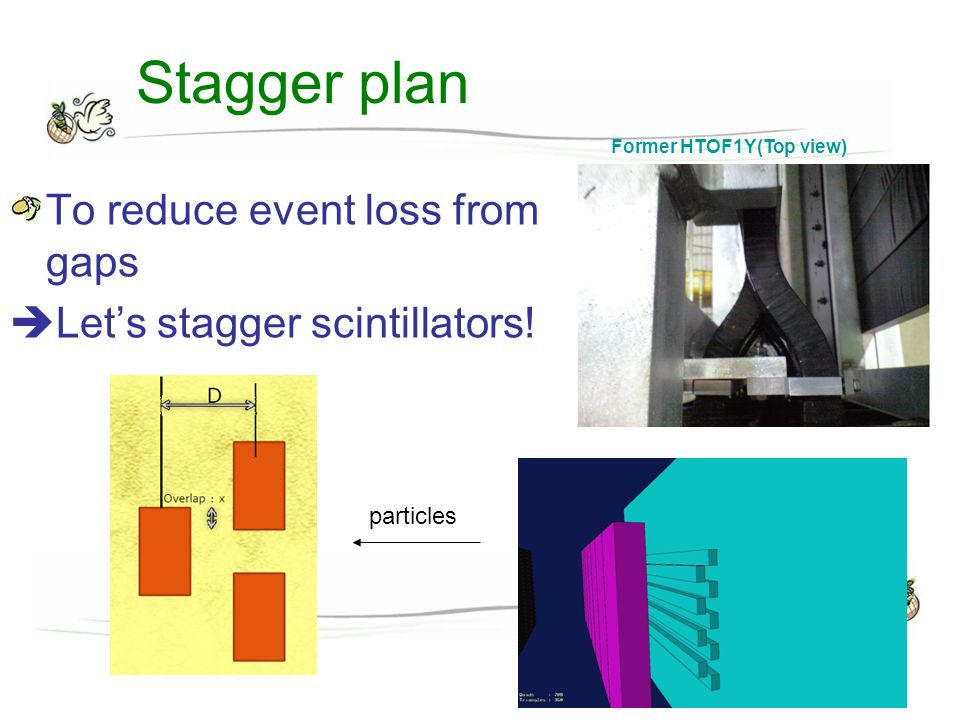 Stagger plan To reduce event loss from gaps  Let's stagger scintillators! particles Former HTOF1Y(Top view)