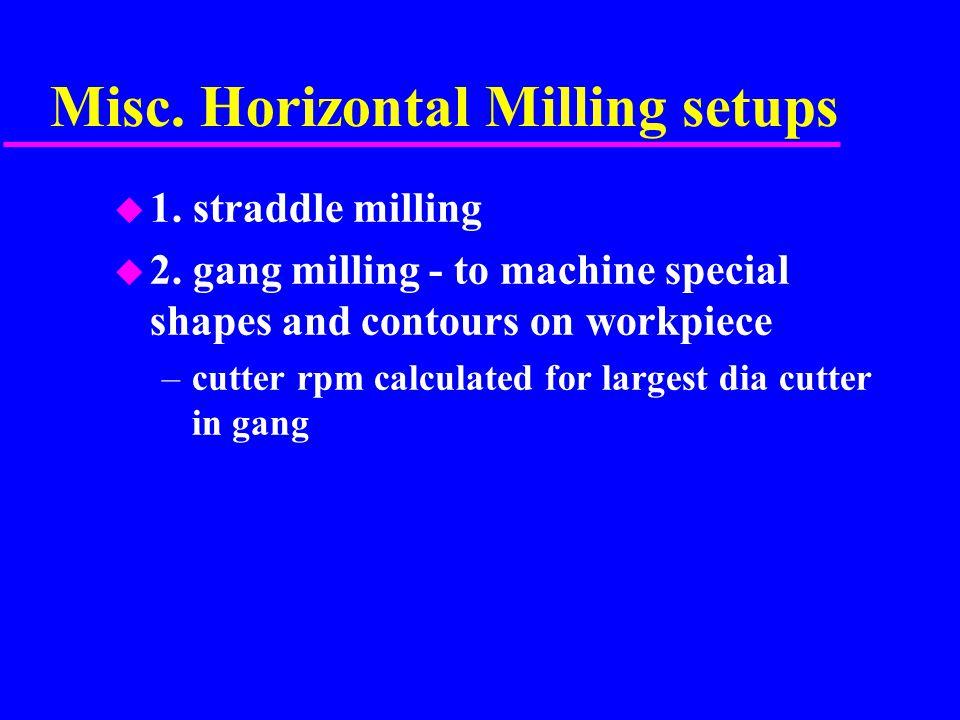 Misc. Horizontal Milling setups u 1. straddle milling u 2.