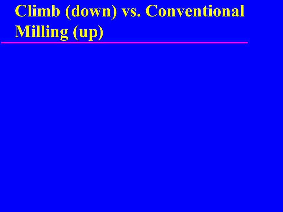 Climb (down) vs. Conventional Milling (up)
