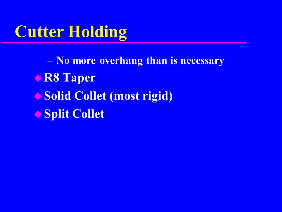 Vertical Milling Cutters