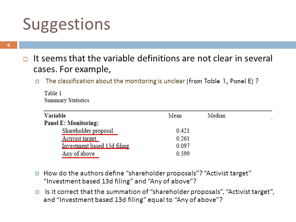 7  Similar questions in Panel A of Table 2:  Table 2 (panel A) shows the implementation decision may differ if the proposals preceded by different shareholder activism.
