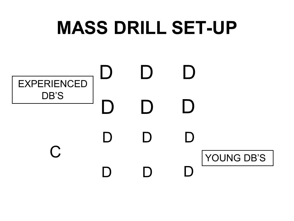 MASS DRILL SET-UP DDD DD D DDD DD D C EXPERIENCED DB'S YOUNG DB'S
