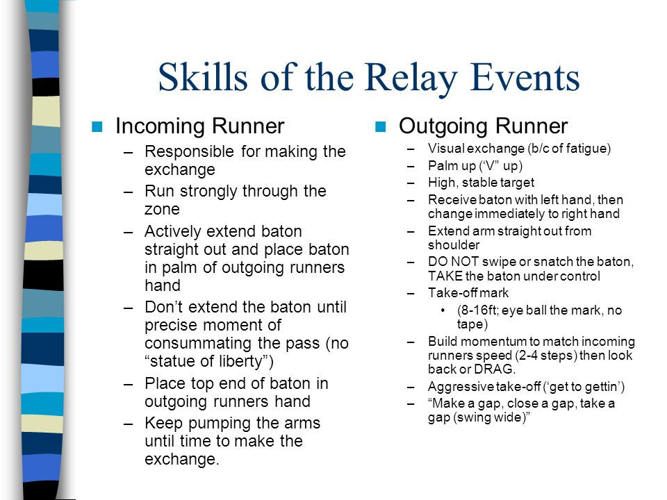 Skills of the Relay Events Incoming Runner –Responsible for making the exchange –Run strongly through the zone –Actively extend baton straight out and
