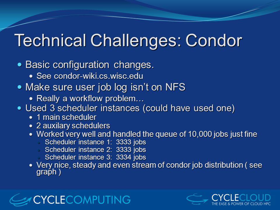 Basic configuration changes. Basic configuration changes. See condor-wiki.cs.wisc.edu See condor-wiki.cs.wisc.edu Make sure user job log isn't on NFS