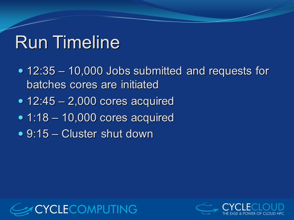Run Timeline 12:35 – 10,000 Jobs submitted and requests for batches cores are initiated 12:35 – 10,000 Jobs submitted and requests for batches cores a