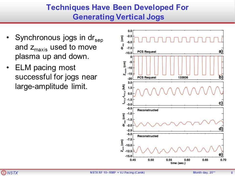 NSTX NSTX RF 10– RMP + VJ Pacing (Canik)Month day, 20** 8 Techniques Have Been Developed For Generating Vertical Jogs Synchronous jogs in dr sep and z maxis used to move plasma up and down.