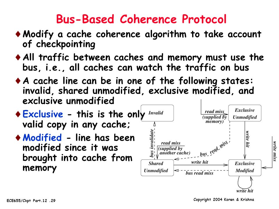 Copyright 2004 Koren & Krishna ECE655/Ckpt Part.12.29 Bus-Based Coherence Protocol  Modify a cache coherence algorithm to take account of checkpointing  All traffic between caches and memory must use the bus, i.e., all caches can watch the traffic on bus  A cache line can be in one of the following states: invalid, shared unmodified, exclusive modified, and exclusive unmodified  Exclusive - this is the only valid copy in any cache;  Modified - line has been modified since it was brought into cache from memory