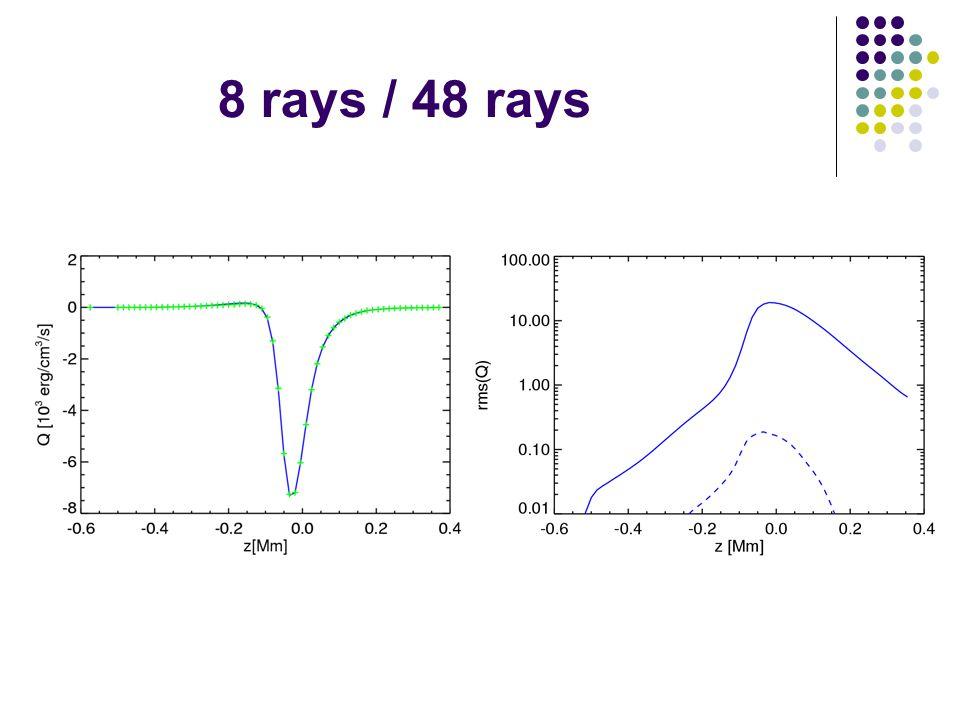 8 rays / 48 rays
