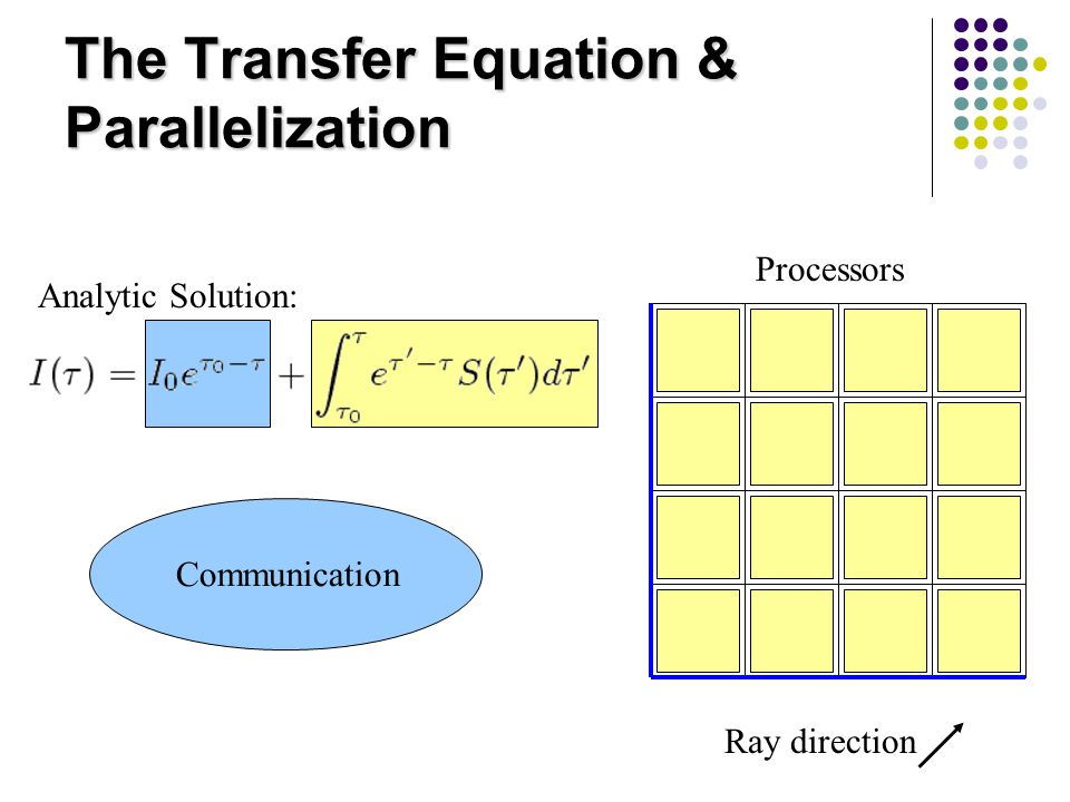 The Transfer Equation & Parallelization Analytic Solution: Ray direction Communication Processors