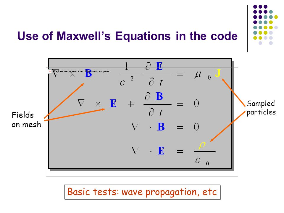 Use of Maxwell's Equations in the code Fields on mesh Sampled particles Basic tests: wave propagation, etc