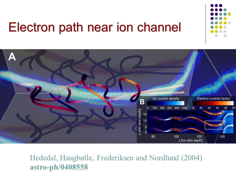 Electron path near ion channel CH note: 10%-40% optical dark (HETE, BeppoSax).