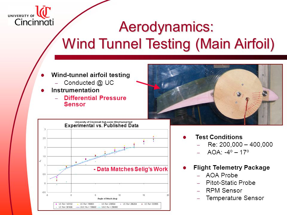 Wind-tunnel airfoil testing – Conducted @ UC Instrumentation – Differential Pressure Sensor Aerodynamics: Wind Tunnel Testing (Main Airfoil) Test Conditions – Re: 200,000 – 400,000 – AOA: -4º – 17º Flight Telemetry Package – AOA Probe – Pitot-Static Probe – RPM Sensor – Temperature Sensor Experimental vs.