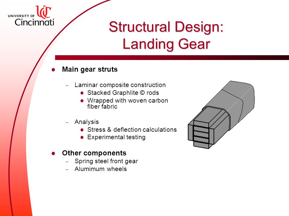 Structural Design: Landing Gear Main gear struts – Laminar composite construction Stacked Graphlite © rods Wrapped with woven carbon fiber fabric – Analysis Stress & deflection calculations Experimental testing Other components – Spring steel front gear – Alumimum wheels