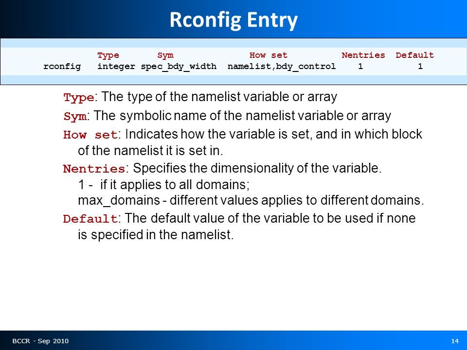 BCCR - Sep 201014 Rconfig Entry Type Sym How set Nentries Default rconfig integer spec_bdy_width namelist,bdy_control 1 1 Type : The type of the namelist variable or array Sym : The symbolic name of the namelist variable or array How set : Indicates how the variable is set, and in which block of the namelist it is set in.