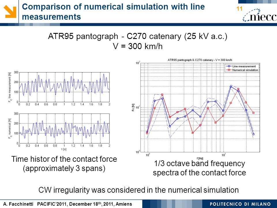 A. Facchinetti PACIFIC'2011, December 18 th, 2011, Amiens Comparison of numerical simulation with line measurements 11 ATR95 pantograph - C270 catenar
