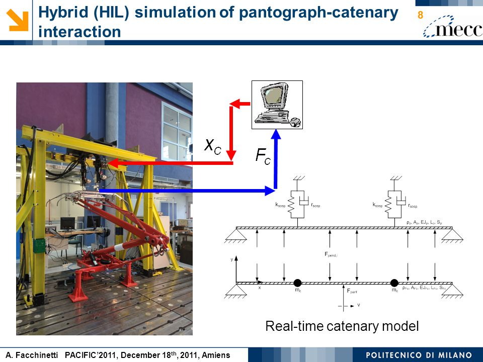 A. Facchinetti PACIFIC'2011, December 18 th, 2011, Amiens 8 Hybrid (HIL) simulation of pantograph-catenary interaction Real-time catenary model 8