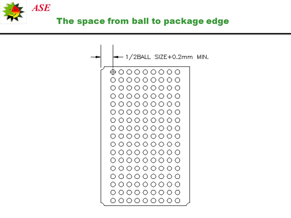 ASE The space from ball to package edge